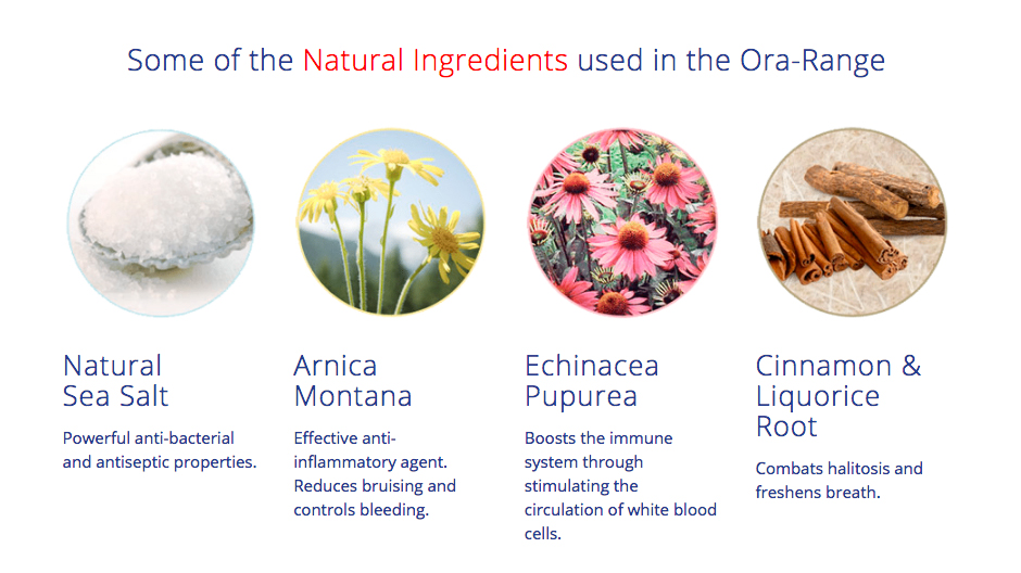 Ora-ingredients